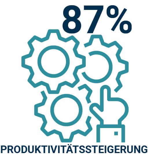 Icon Produktivitätssteigerung
