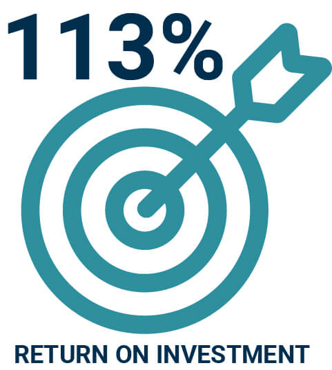 Return on Investment Icon