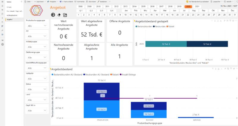 Microsoft Power BI Angebot