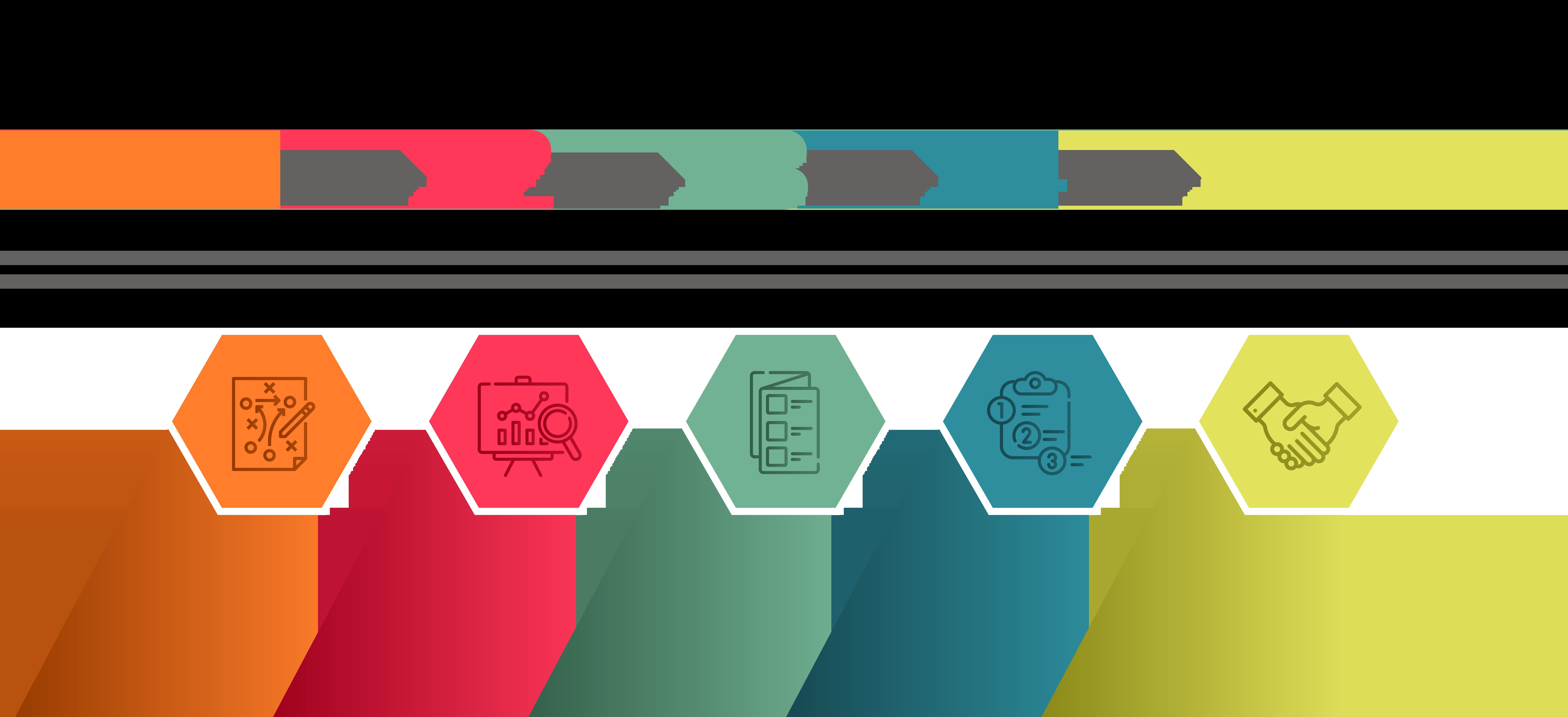5 Schritte zur Auswahl eines ERP-Anbieters